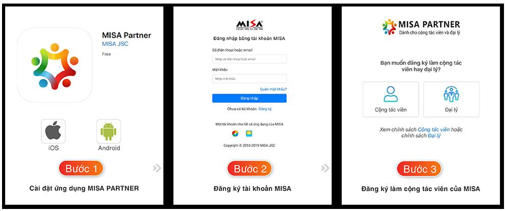 Đăng ký hợp tác triển khai hóa hóa đơn điện tử MISA