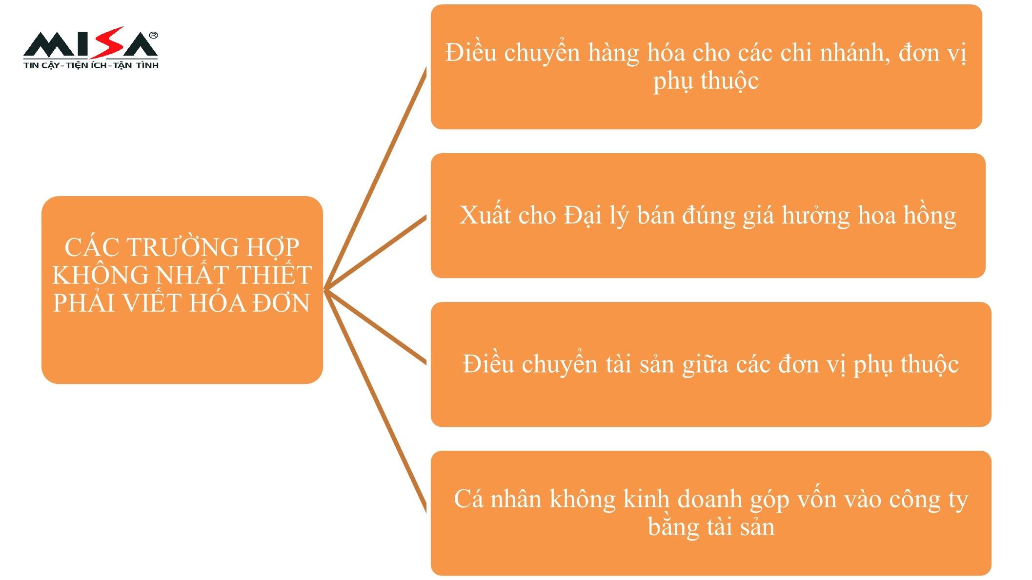 cac-truong-hop-khong-can-xuat-hoa-don-1